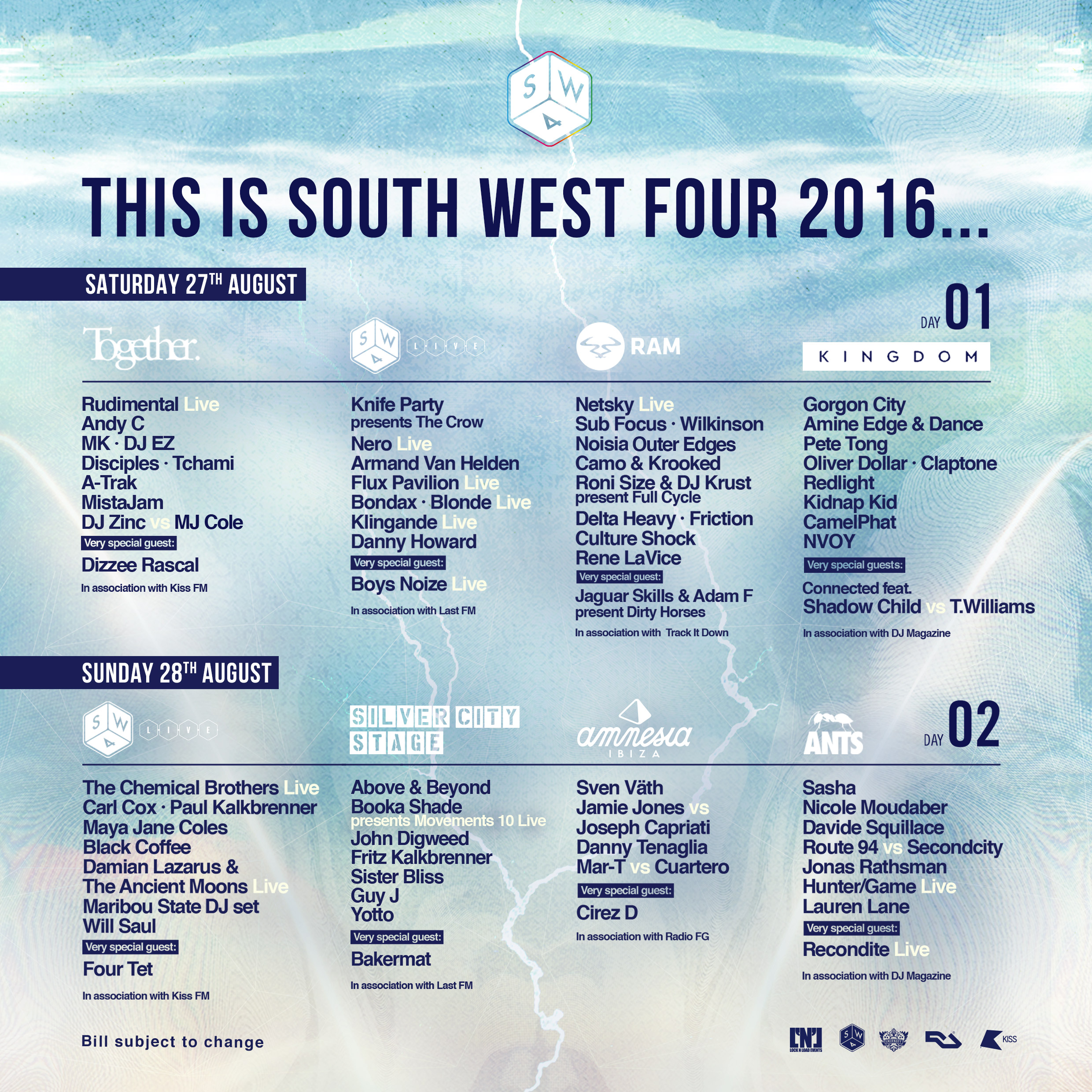 SW4-stage-breakdown-square